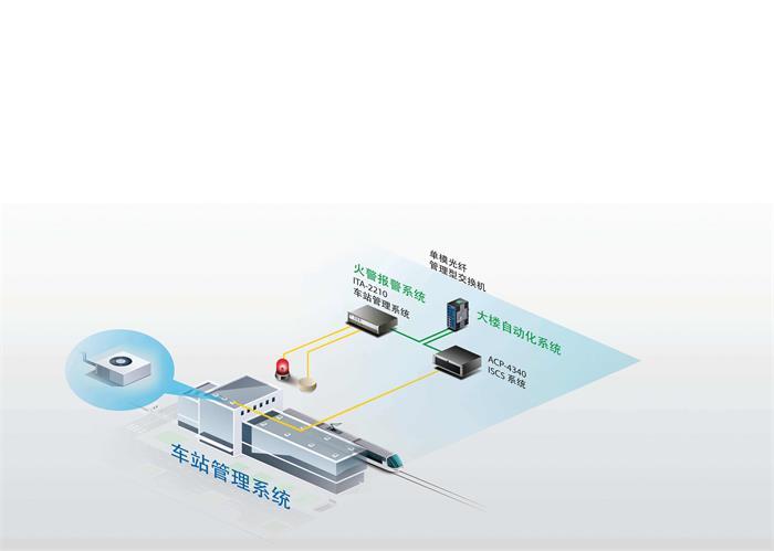车站管理系统