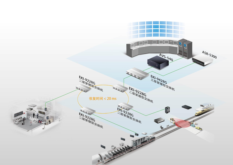 中央控制室系统