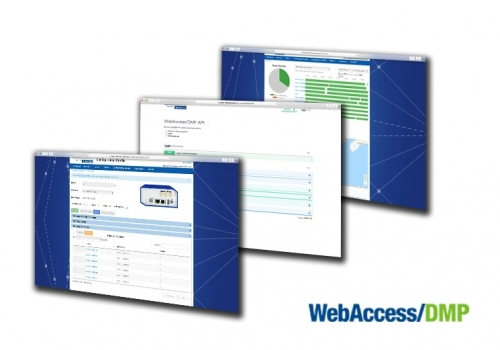 WebAccess/DMP
